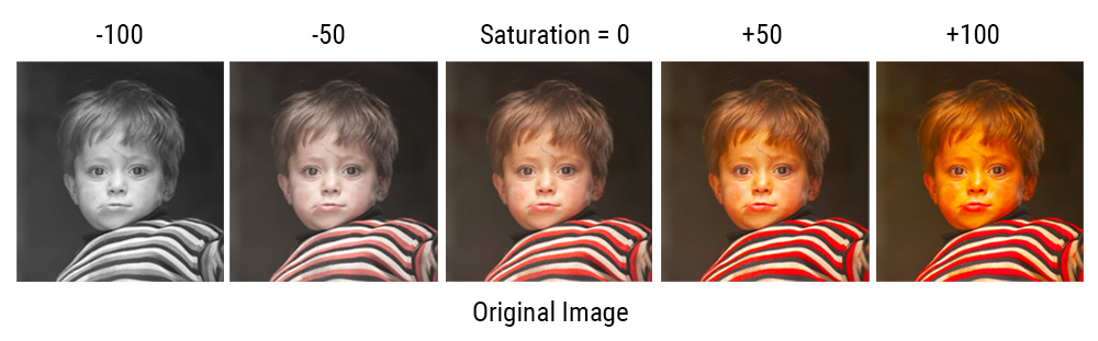 saturation in portrait